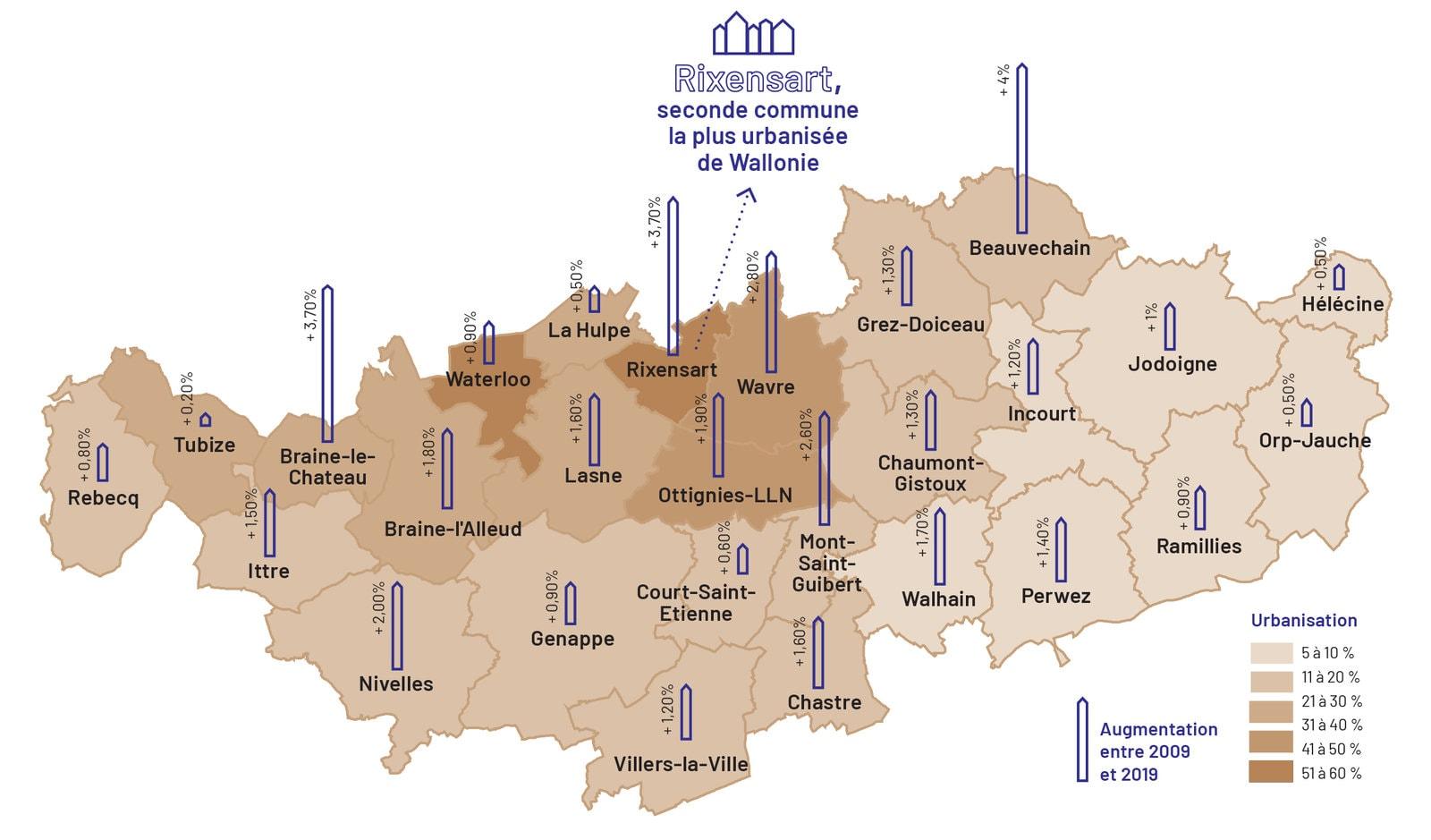 Les derniers chiffres de l'étalement urbain